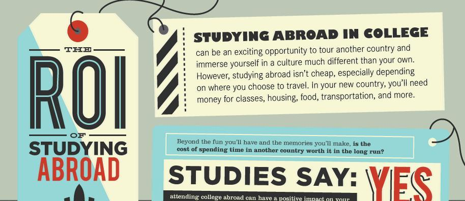 ROI of Study Abroad